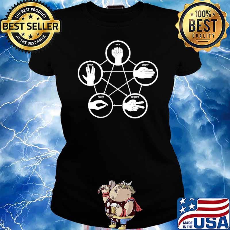 Hand Games Rock Paper Scissors Lizard Spock Shirt Ladies tee